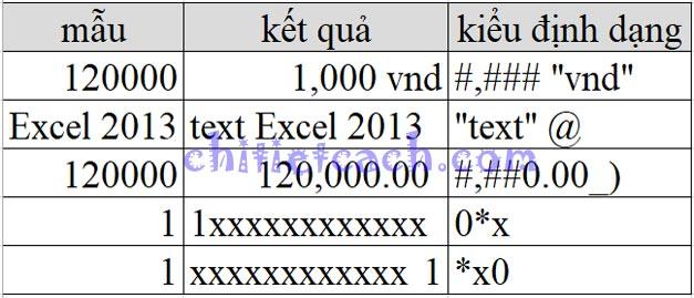 Hình ảnh 2: Custom Format Excel 2013