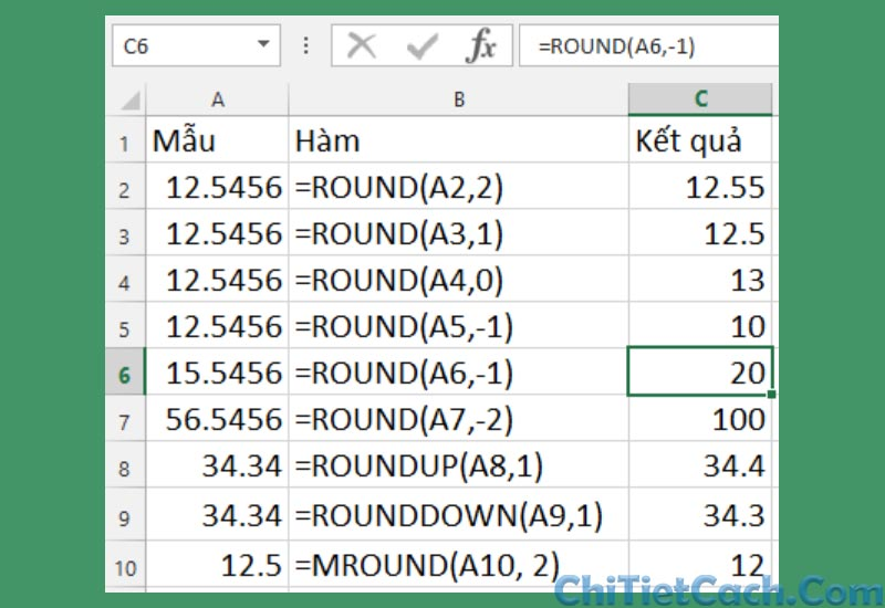 INT-ABS-MOD-ROUND-Excel