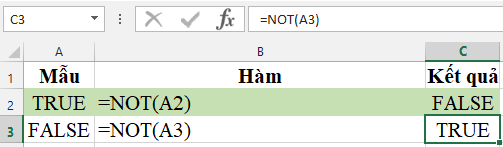 ham-and-or-not-trong-excel