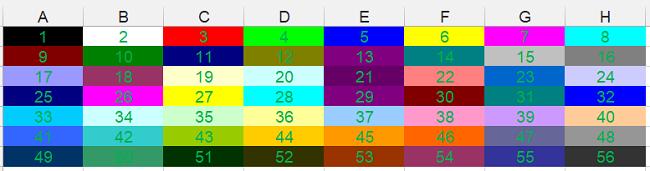 dinh-dang-excel-vba-170-2